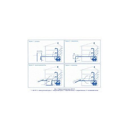 Варианты систем водоснабжения дома